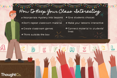 Strategies for Presenting Content in the Classroom