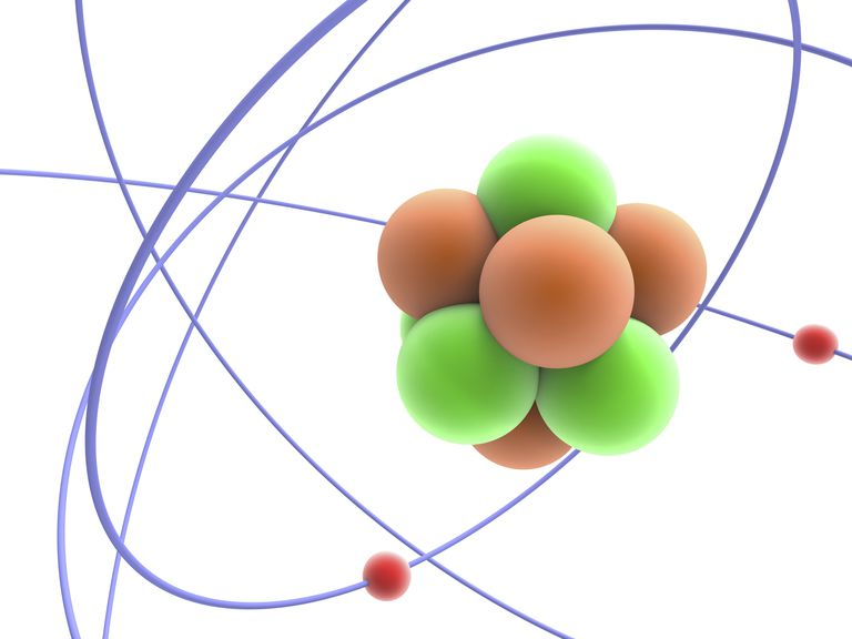 All isotopes of an element have the same number of protons, but different numbers of neutrons.