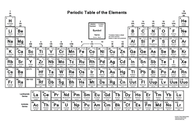 Awesome Periodic Table Of The Elements Accepted Atomic Masses Download Free Architecture Designs Pushbritishbridgeorg
