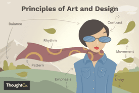 Illustrated depiction of the principles of art and design