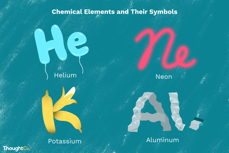 Chemical elements and their symbols