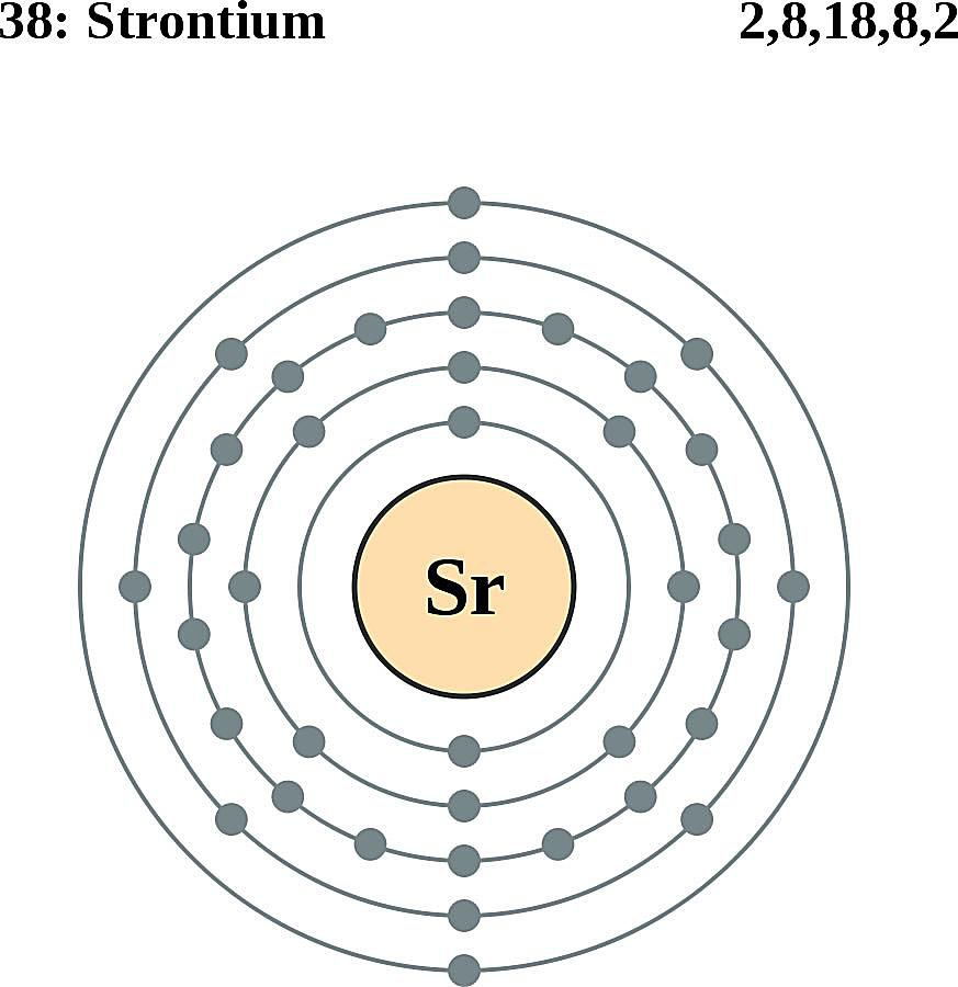 This diagram of a strontium atom shows the electron shell.