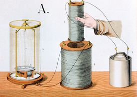 An illustration of an early experiment in electromagnetism