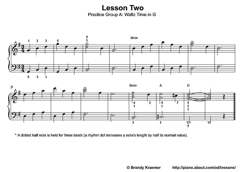 Effortless image intended for beginner piano lessons printable