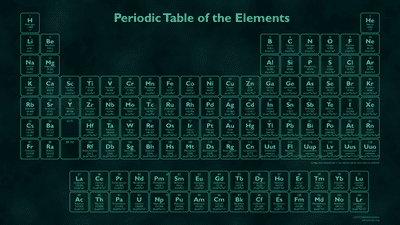 Letter of the alphabet not found in element names new element names announced by the iupac periodic table urtaz Images