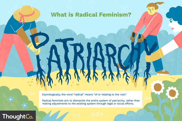 "Etymologically, the word ""radical"" means ""of or relating to the root."" Radical feminists aim to dismantle the entire system of patriarchy, rather than making adjustments to the existing system through legal or social efforts."