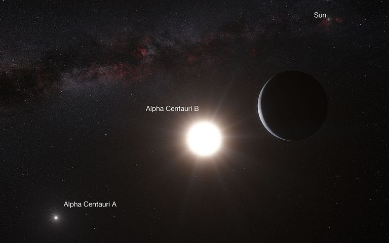 Artist-s_impression_of_the_planet_around_Alpha_Centauri_B_-Annotated-.jpg