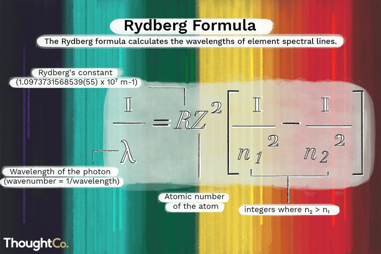 The Rydberg formula calculates the wavelengths of element spectral lines.