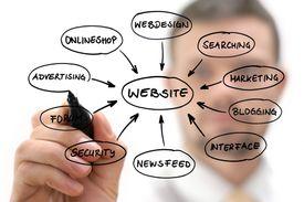Website implementation