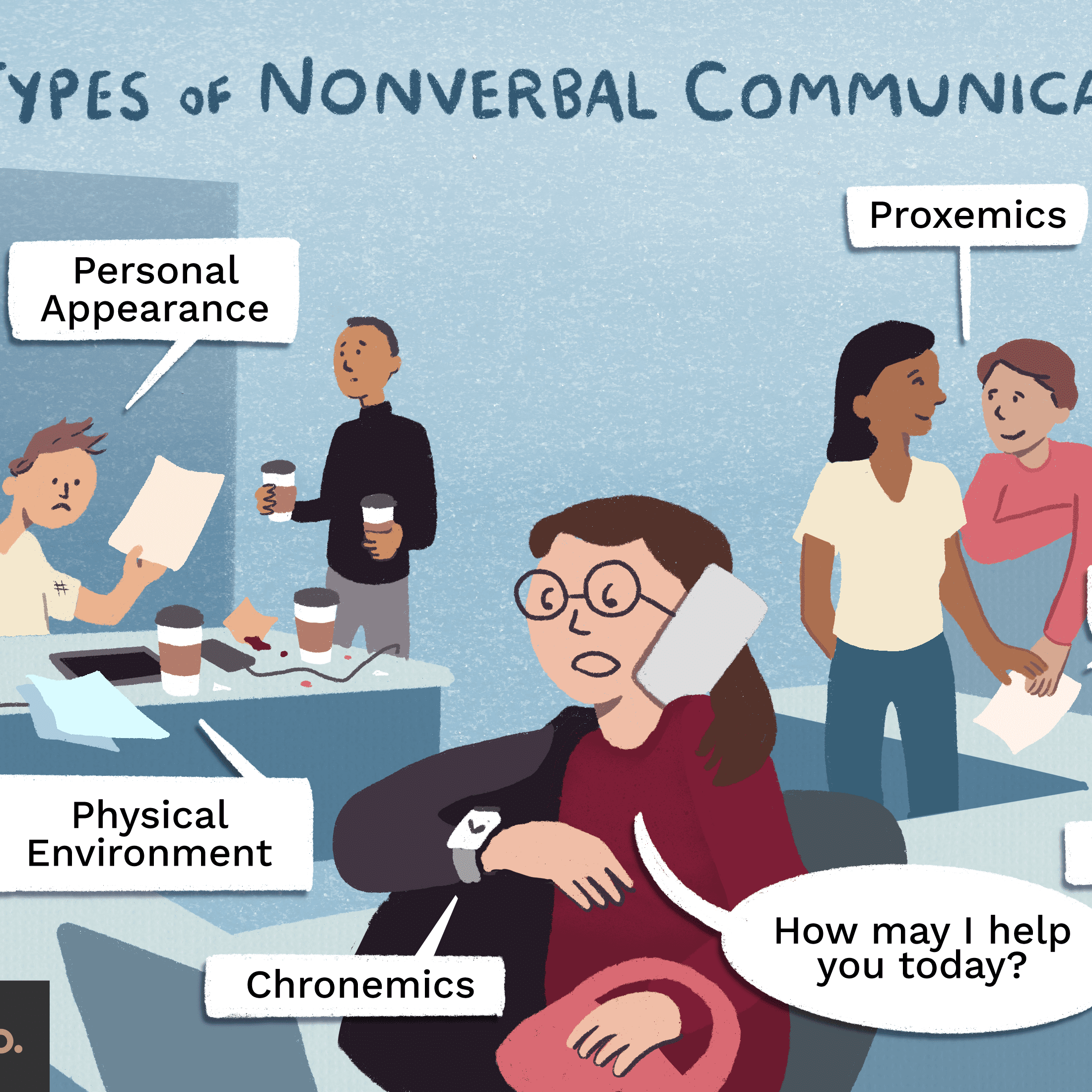 What Is Nonverbal Communication Computer‐mediated communication (cmc) has been described as lacking nonverbal cues, which affects the nature of interpersonal interaction via the medium. what is nonverbal communication