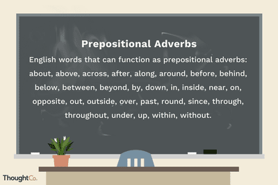 Definition And Examples Of Complex Prepositions