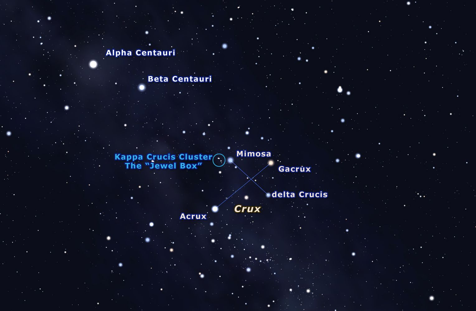 Star chart showing the southern cross