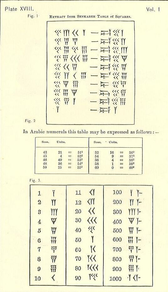 Senkareh Table of Squares (Plate 18)