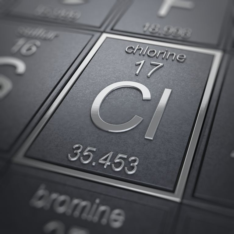 Chlorine From Periodic Table Of The Elements