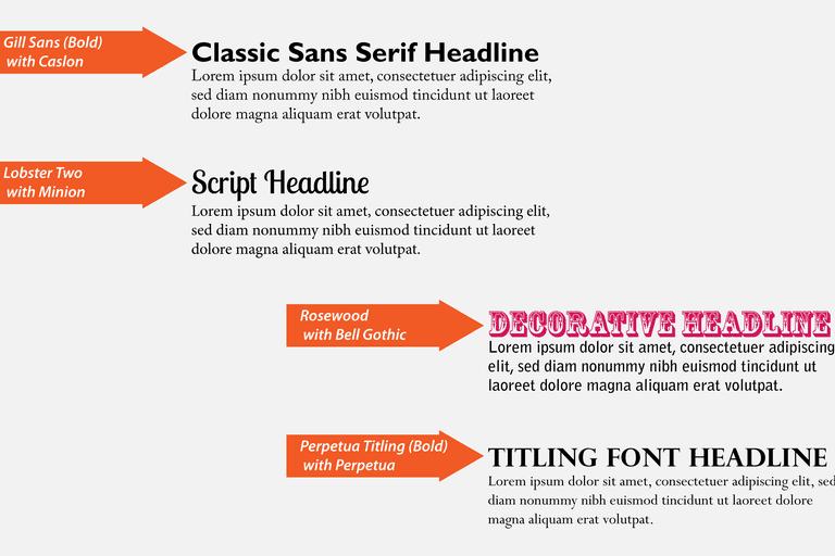 Examples of Headline fonts
