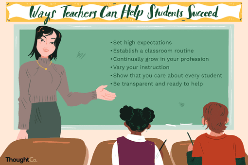 "A teacher in a classroom in front of a blackboard with text that reads ""Ways Teachers Can Help Students Succeed. Set high expectations Establish a classroom routine Continually grow in your profession Vary your instruction Show that you care about every student Be transparent and ready to help"""
