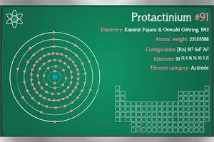 Protactinium facts