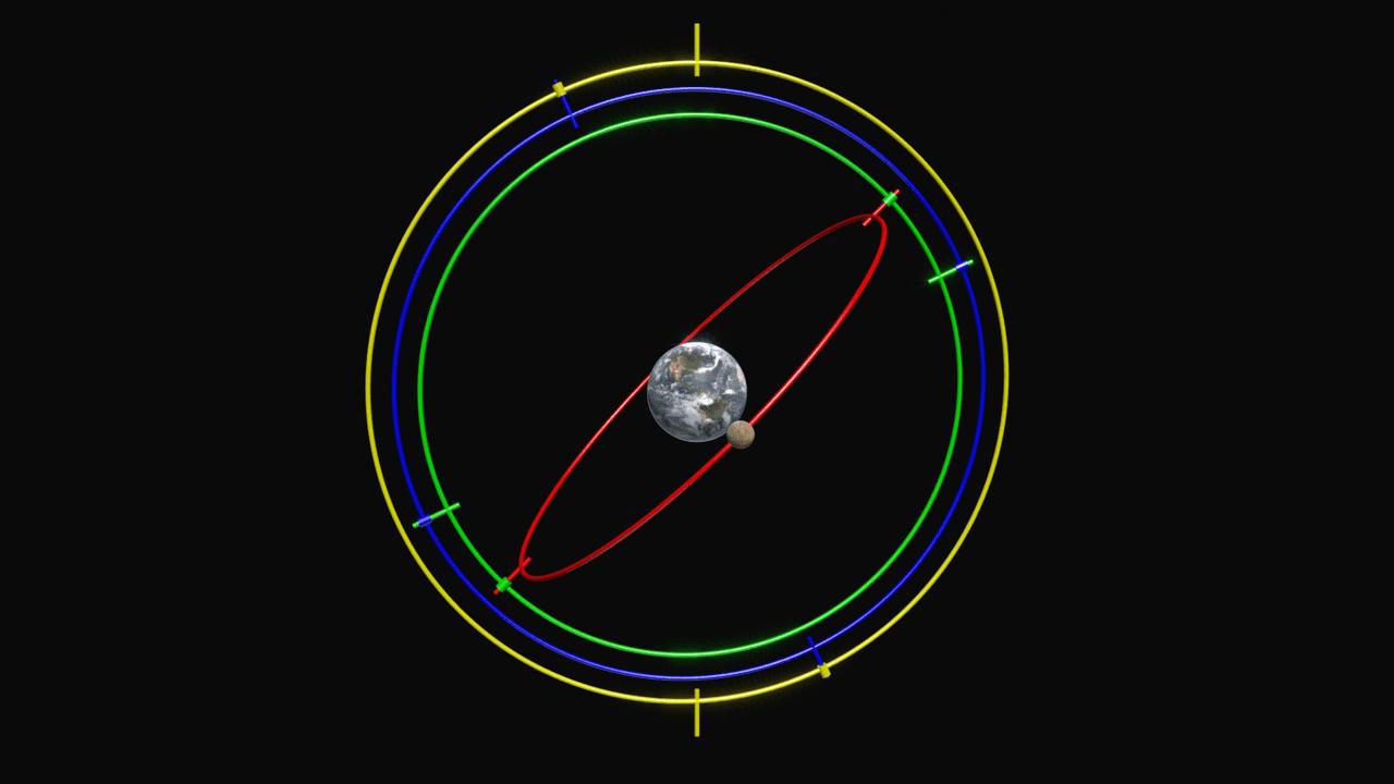 Eudoxus' model of planetary motion.