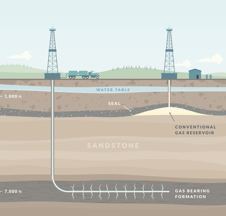 FrackingDiagram_WetCakeStudio_Vetta_Getty.jpg