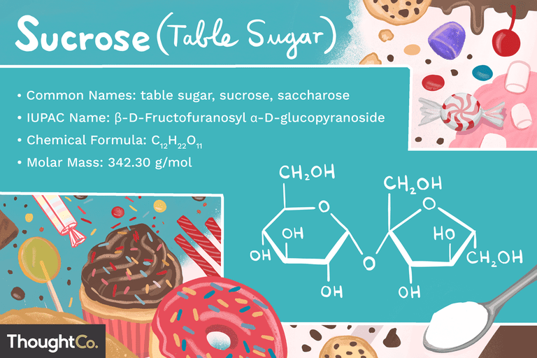 Sucrose (table sugar) chemical formula
