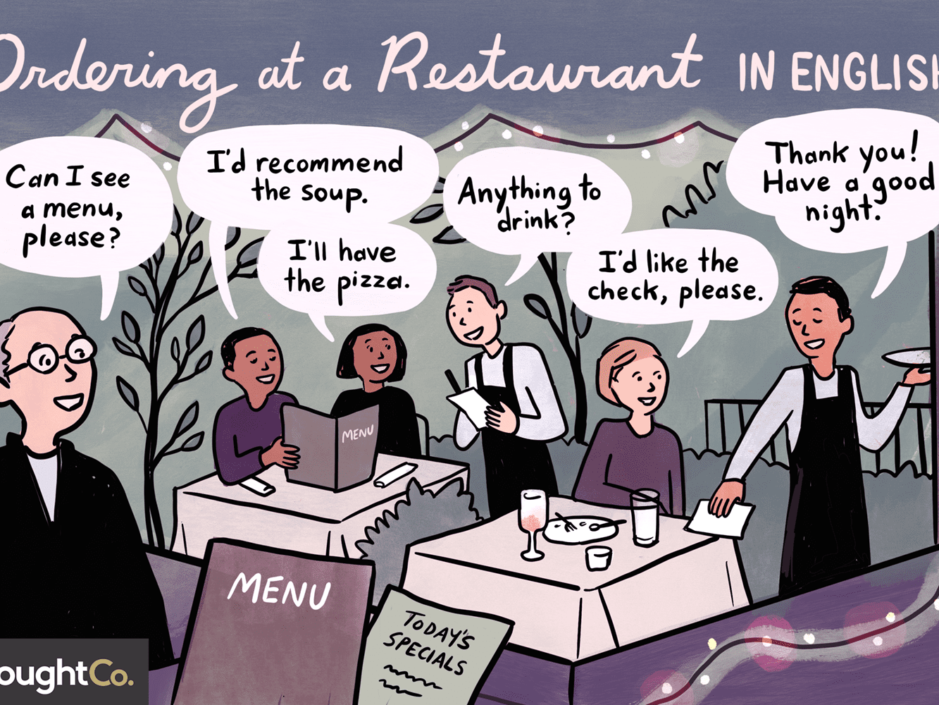 English Language Practice Ordering At A Restaurant