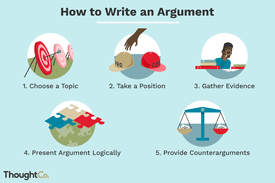Illustration of the five steps of writing an argumentative essay