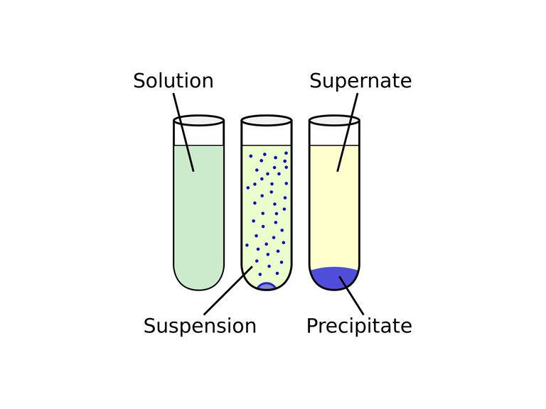 Diagram illustrating the process of chemical precipitation