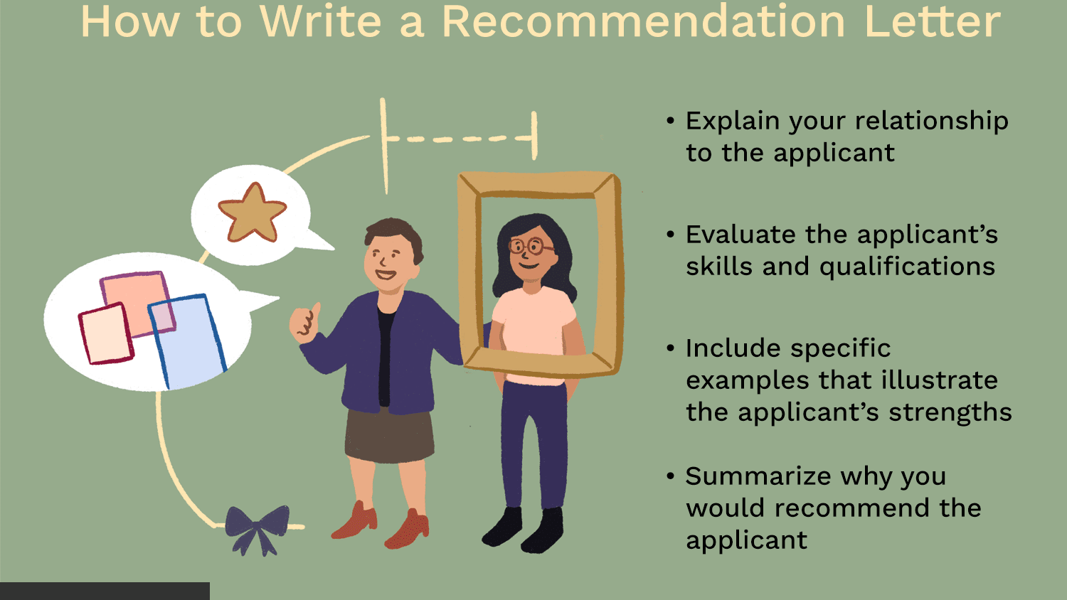 Letter Of Recommendation Guidelines from www.thoughtco.com