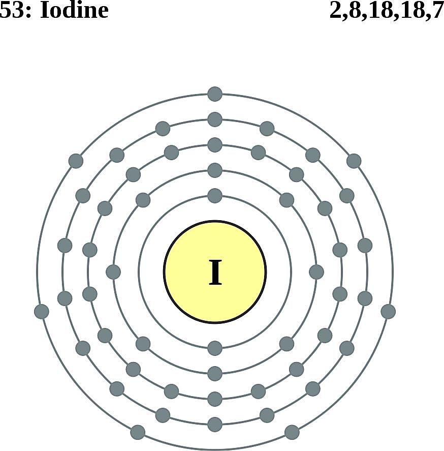 This diagram of an iodine atom shows the electron shell.
