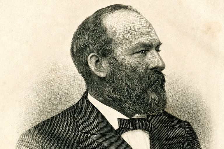 James Garfield The 20th President Of The United States