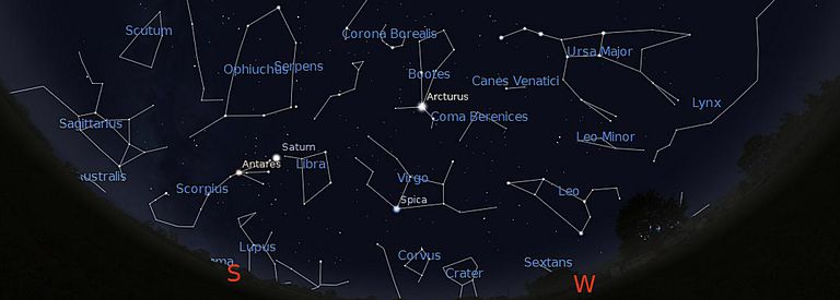 Deciphering Star Charts for Skygazing