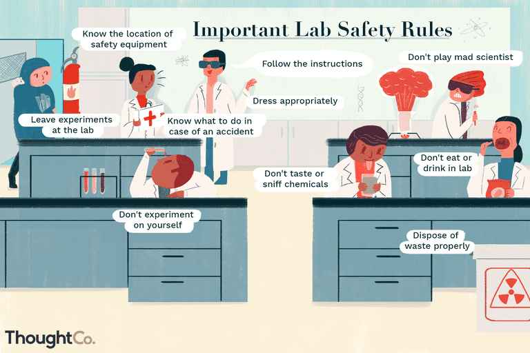 Important lab safety rules graphic