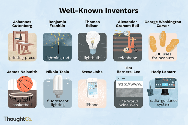 Illustration of ten popular inventors.
