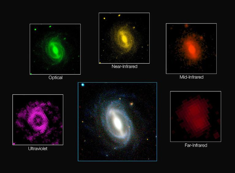 Galaxies dimming and aging.