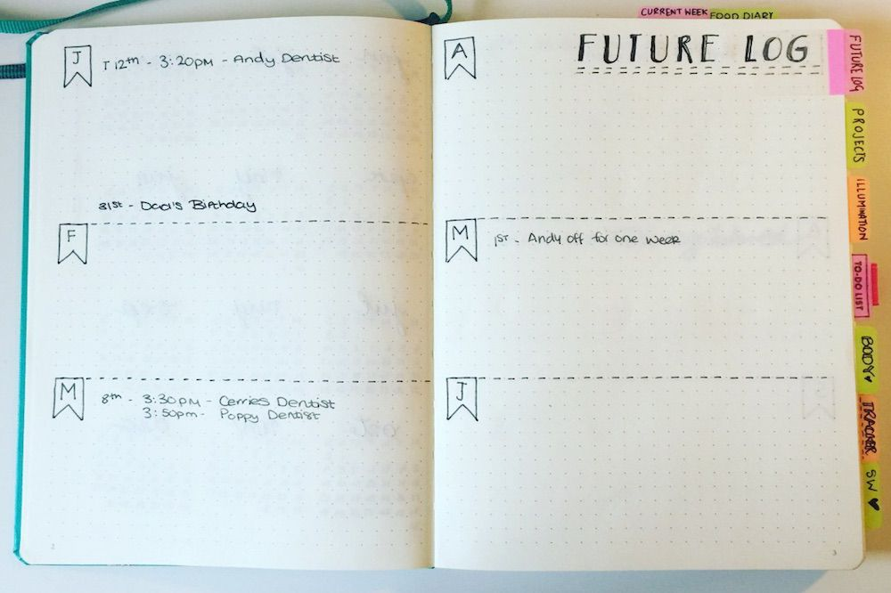 Future log page in bullet journal