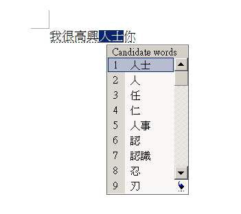 Correcting Chinese Characters