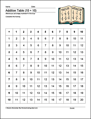 Math worksheets addition and multiplication practice - Table d addition a completer ...