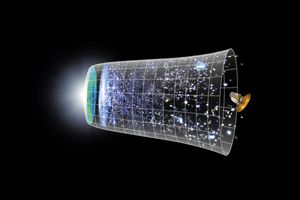 The timeline of the universe