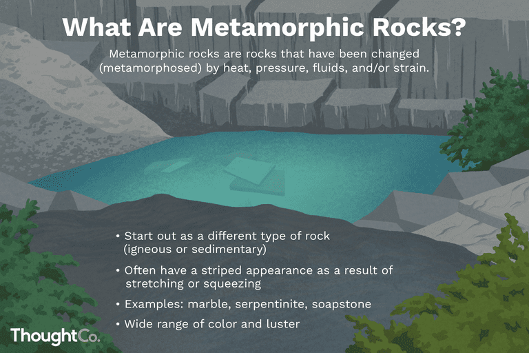 Metamorphic rocks are rocks that have been changed (metamorphosed) by heat, pressure, fluids, and/or strain.