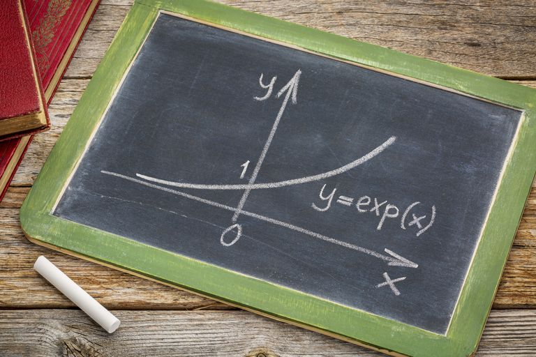 exponential growth curve on blackboard