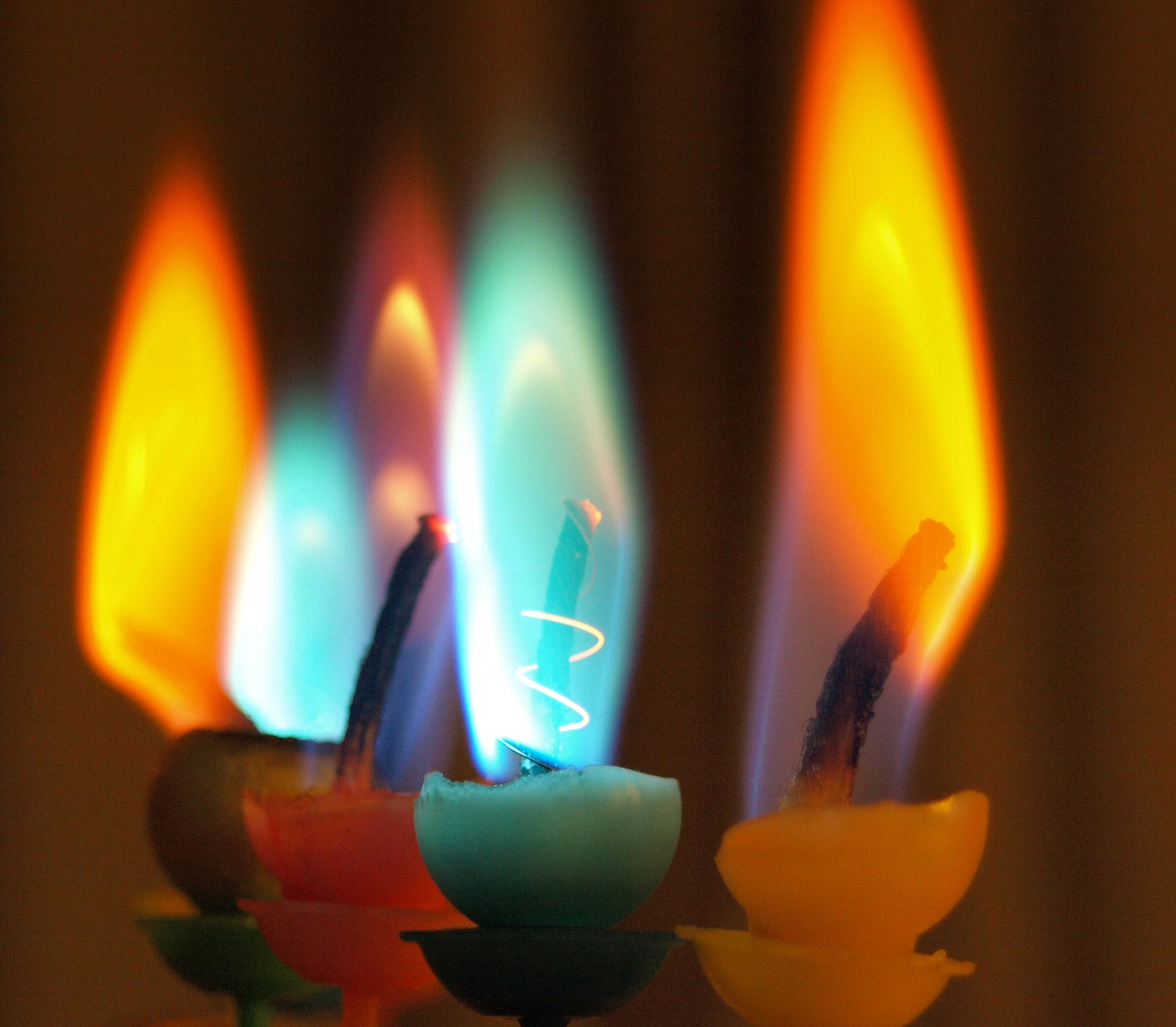 Making Colored Candle Flames