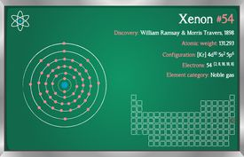 Xenon normally is a colorless gas, but it emits a blue glow when excited by an electrical discharge.
