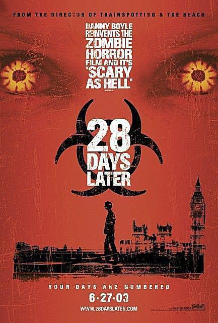 Top 10 Modern Zombie Movies-8762