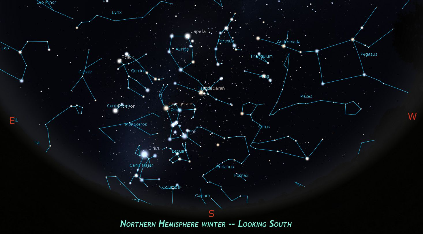The constellations of Northern Hemisphere winter, looking south.