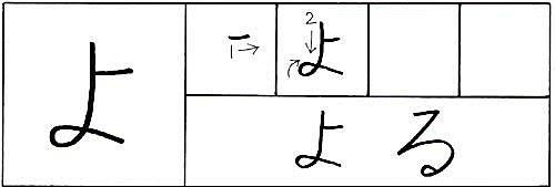 how to write the hiragana yo character