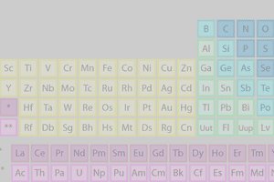 Helium's location on the periodic table of the elements.