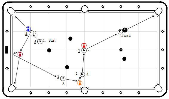 8-Ball Runout Pattern