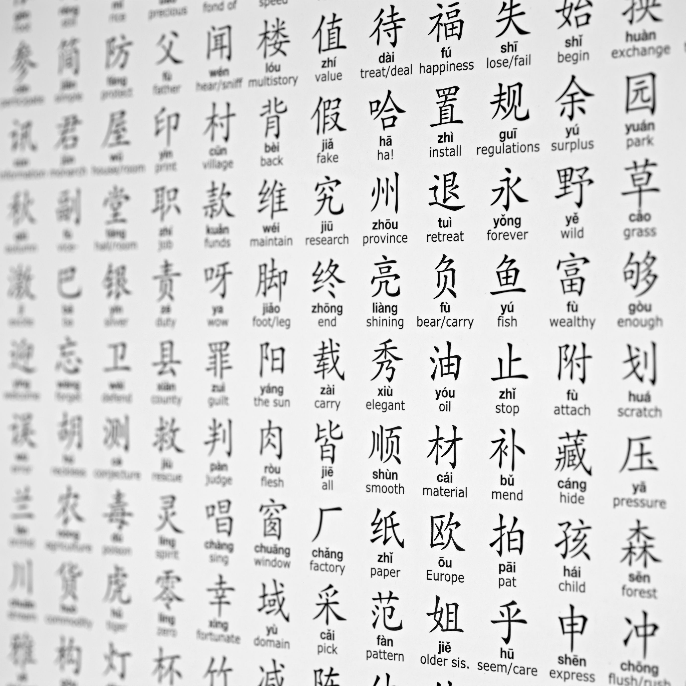 learn mandarin chinese with pinyin romanization learn mandarin chinese with pinyin