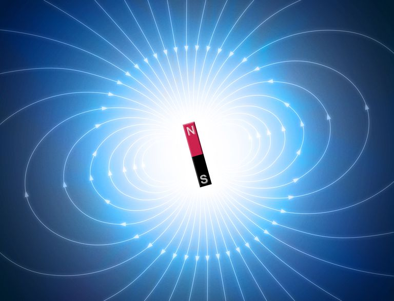 An illustration of a dipole magnetic field.