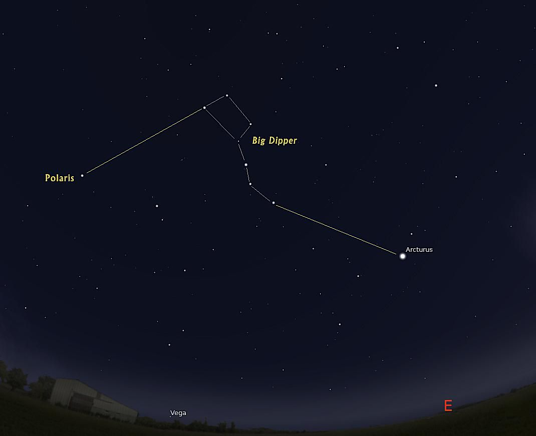 Star chart of the Big Dipper